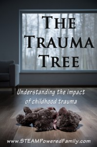 The Trauma Tree - Understanding The Impact of Childhood Trauma