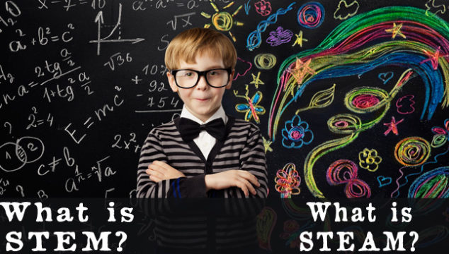 What is STEM and STEAM?