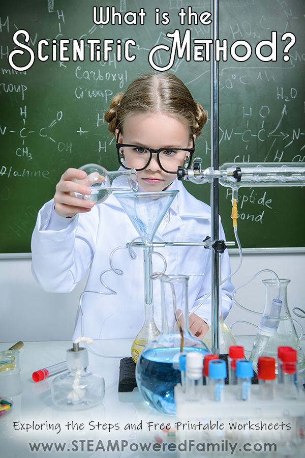 Understanding and applying the steps of the scientific method