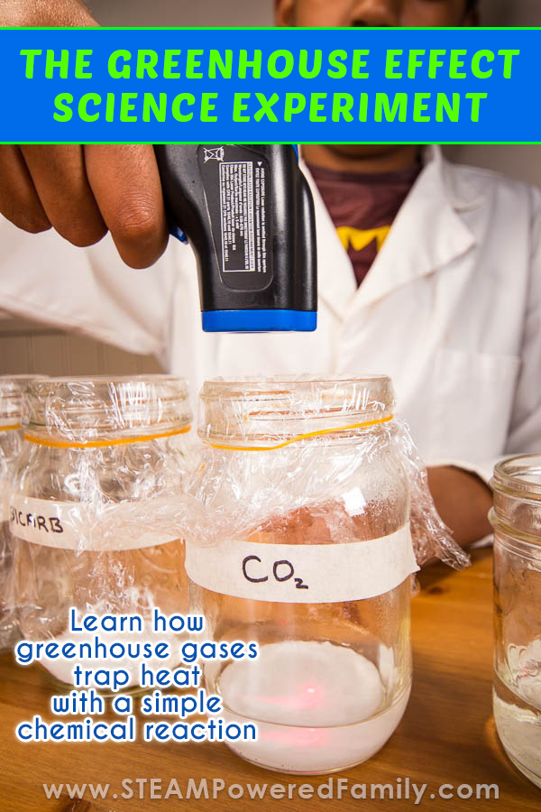 Greenhouse Effect Science Experiment and Lesson